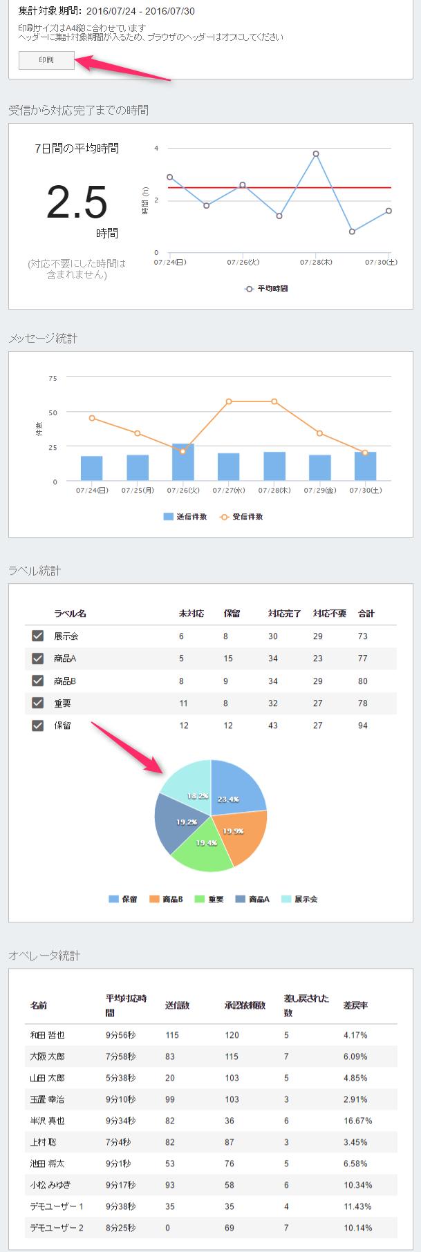 screencapture-lemon-relationapp-jp-1-print-dashboard-1470304767874